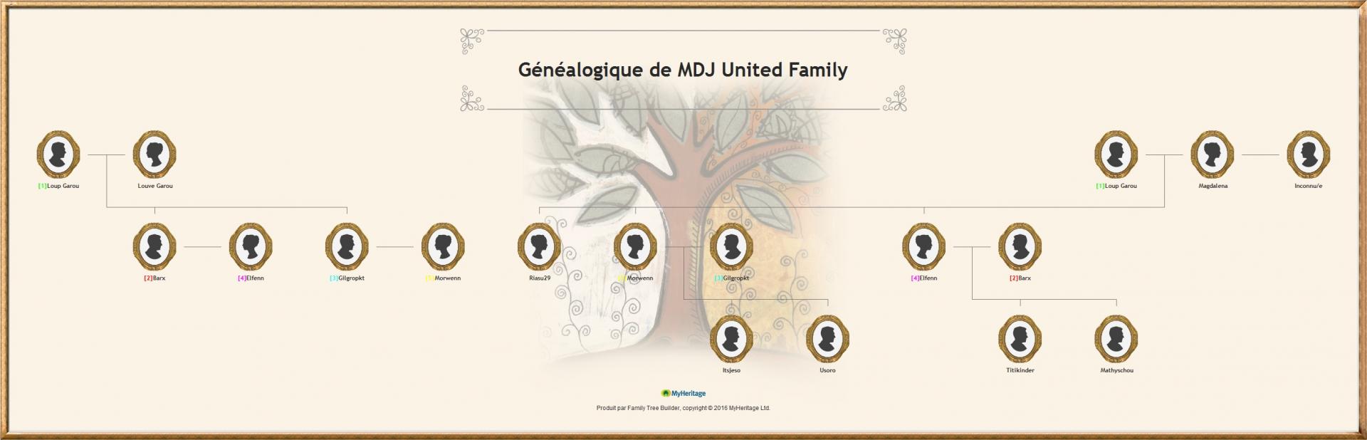 Genealogique de mdj united family